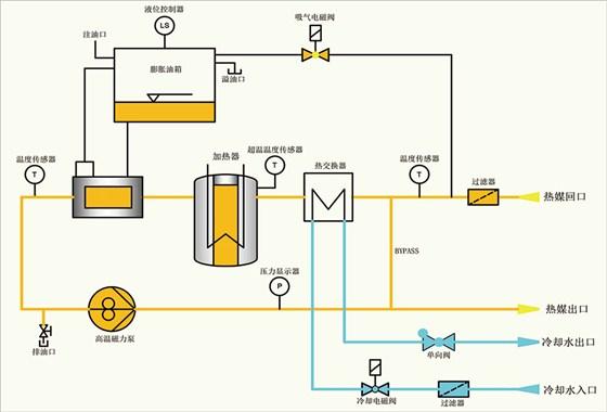 电路 电路图 电子 原理图 560_380
