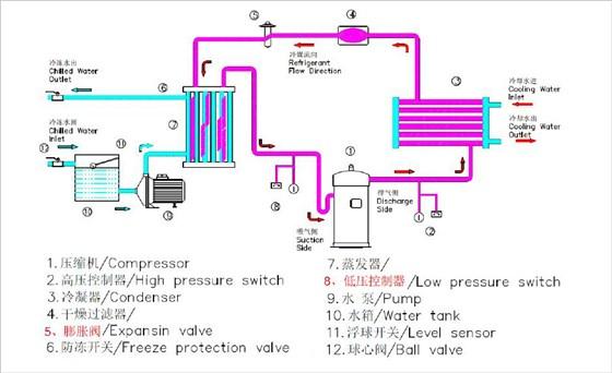 电路 电路图 电子 原理图 560_342