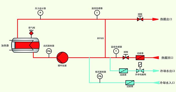 水温机原理图
