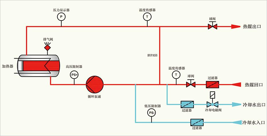 水循环温度控制机原理图