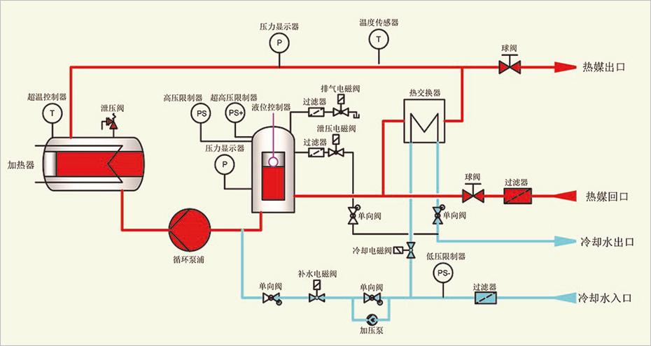 油温电加热设备系统示意图